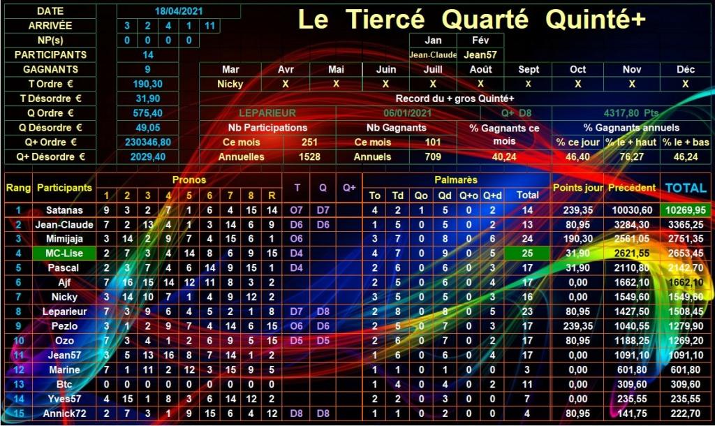 Résultats du Dimanche 18/04/2021 Tqq_d846