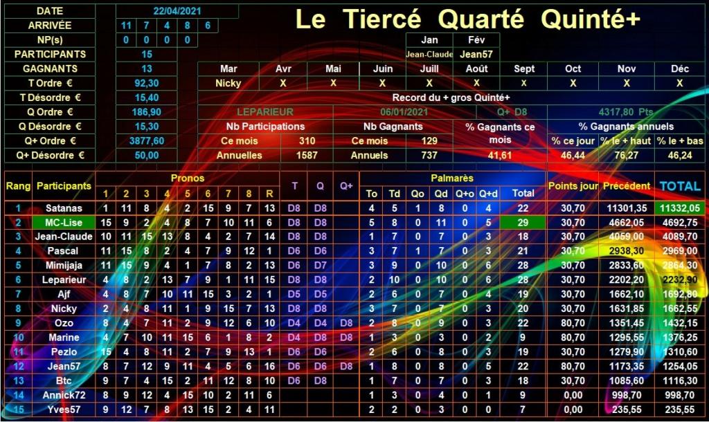 Résultats du Jeudi 22/04/2021 Tqq_d850