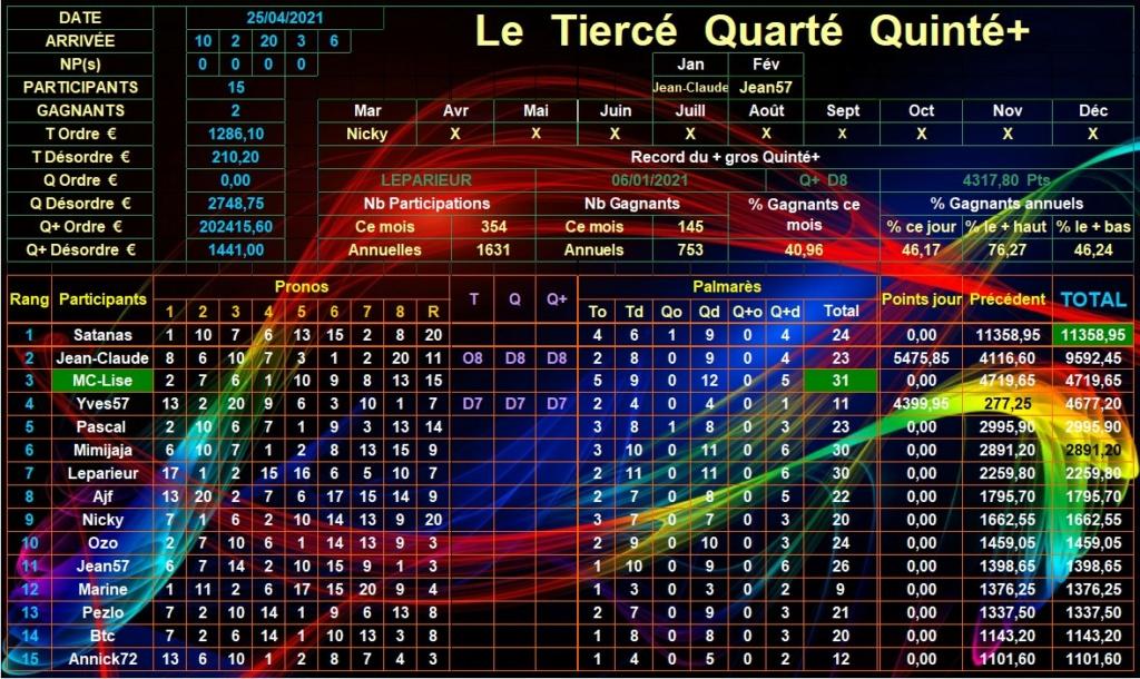 Résultats du Dimanche 25/04/2021 Tqq_d853