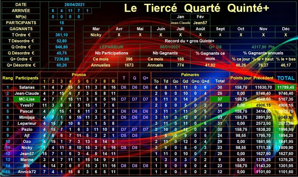 Résultats du Mercredi 28/04/2021 Tqq_d857