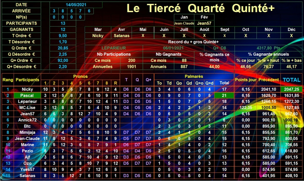 Résultats du Vendredi 14/05/2021 Tqq_d873
