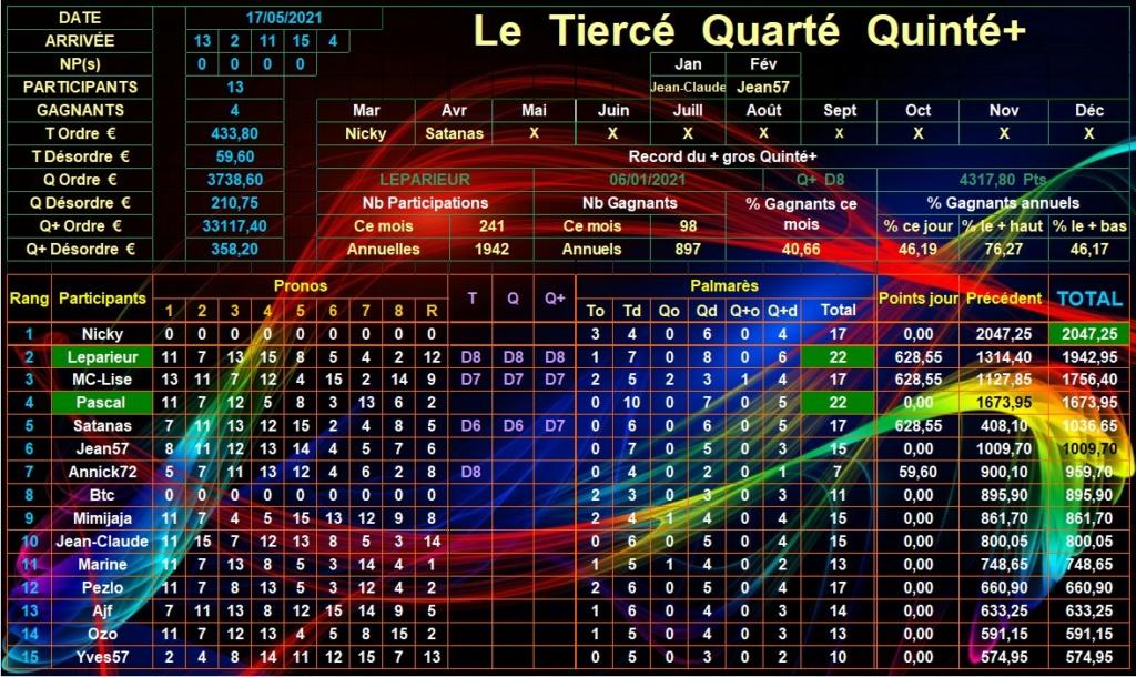Résultats du Lundi 17/05/2021 Tqq_d876