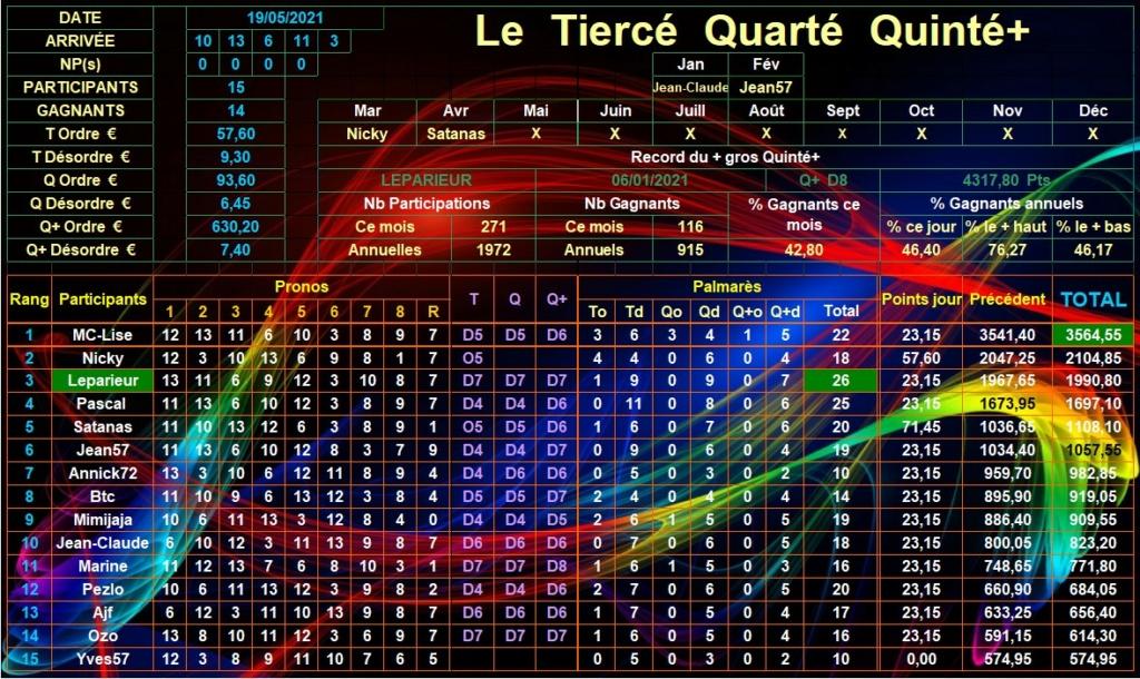 Résultats du Mercredi 19/05/2021 Tqq_d878