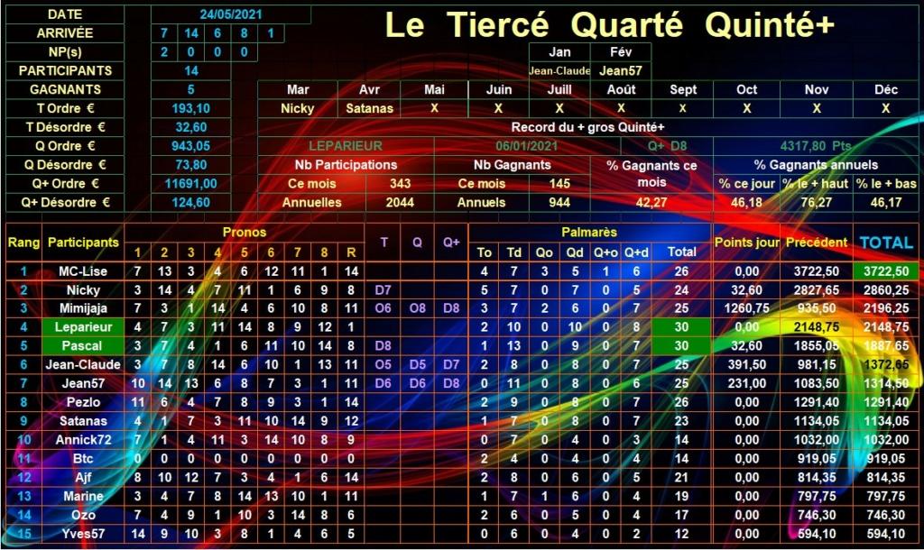Résultats du Lundi 24/05/2021 Tqq_d884