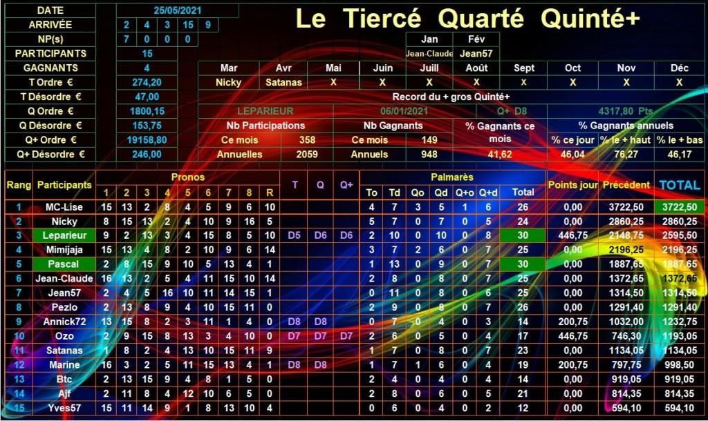 Résultats du Mardi 25/05/2021 Tqq_d885