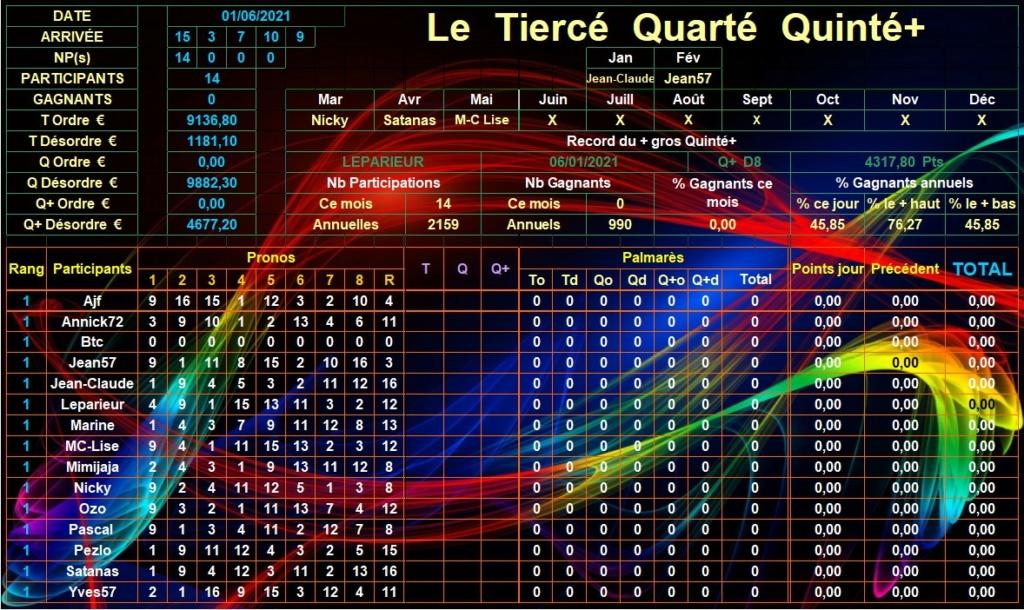 Résultats du Mardi 01/06/2021 Tqq_d892