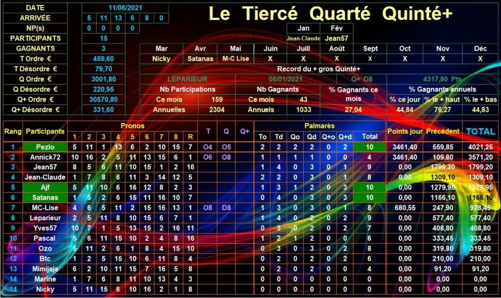 Résultats du Vendredi 11/06/2021 Tqq_d903