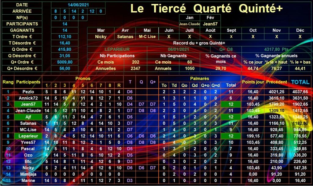 Résultats du Lundi 14/06/2021 Tqq_d906