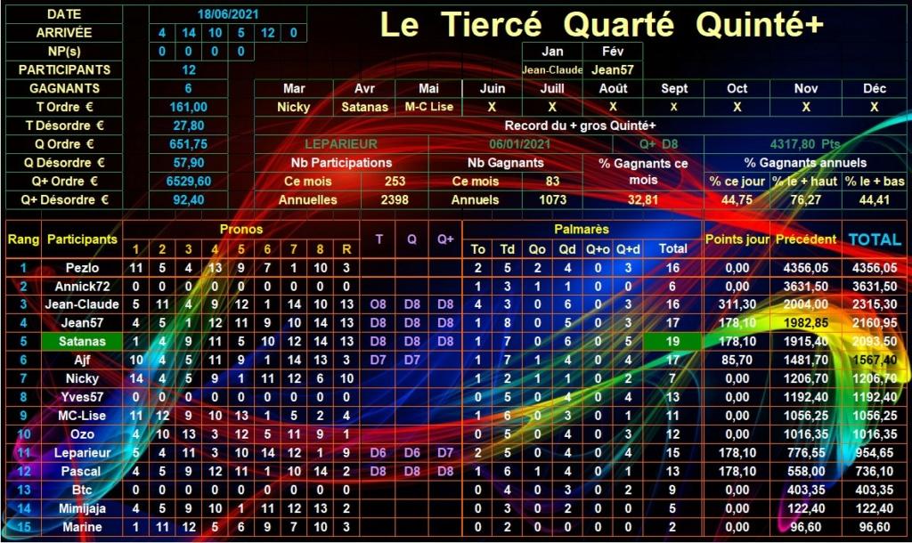 Résultats du Vendredi 18/06/2020 Tqq_d911