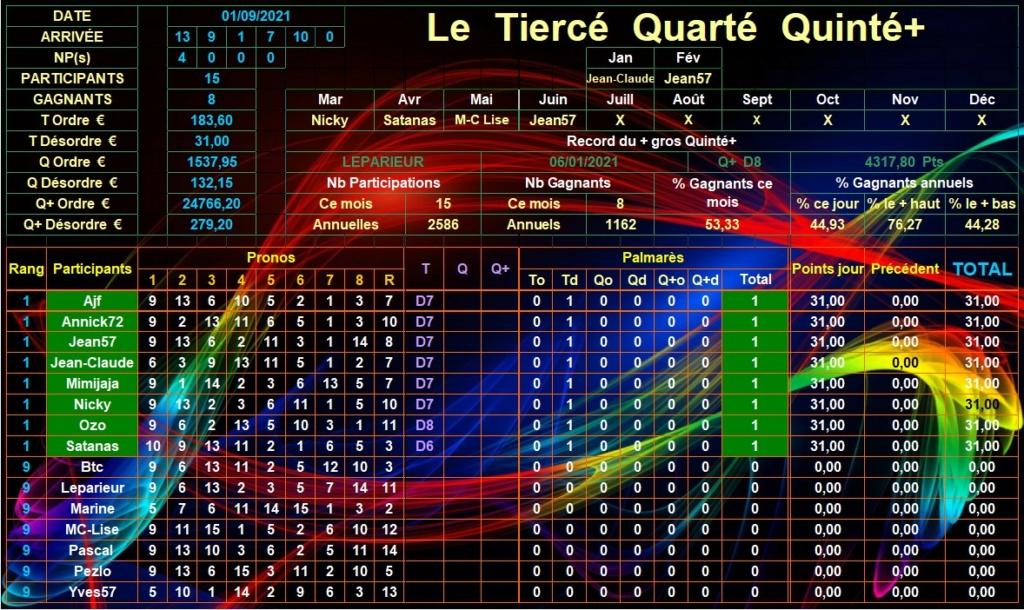 Résultats du Mercredi 01/09/2021 Tqq_d925