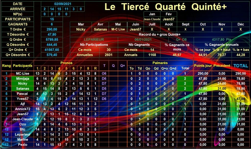 Résultats du Jeudi 02/09/2021 Tqq_d926