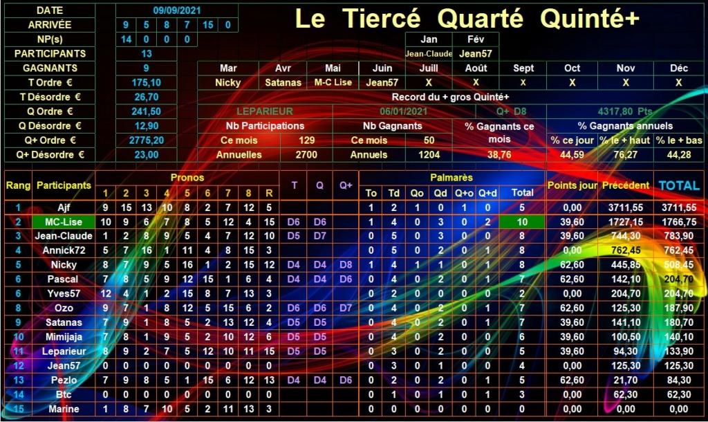 Résultats du Jeudi 09/09/2021 Tqq_d933