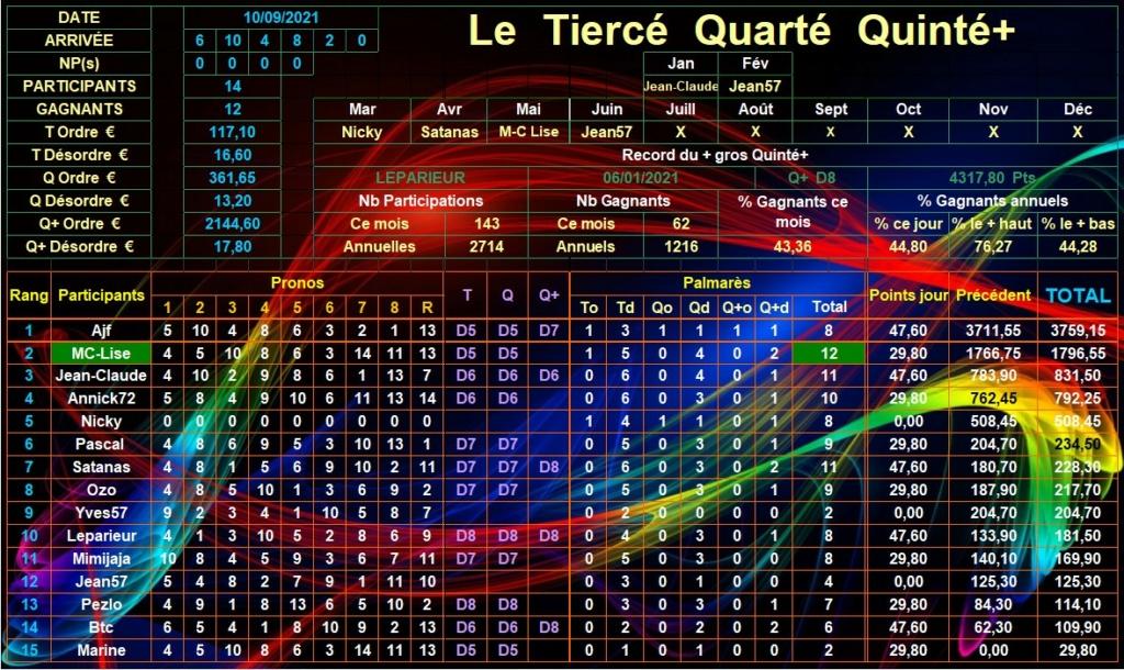 Résultats du Vendredi 10/09/2021 Tqq_d934