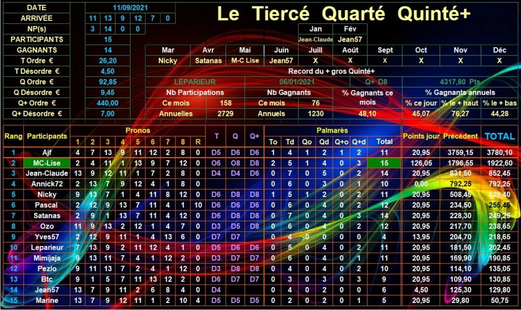 Résultats du Samedi 11/09/2021 Tqq_d935