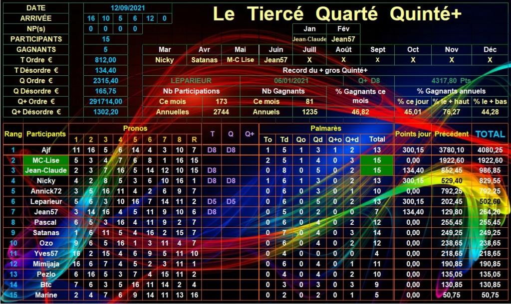Résultats du Dimanche 12/09/2021 Tqq_d936