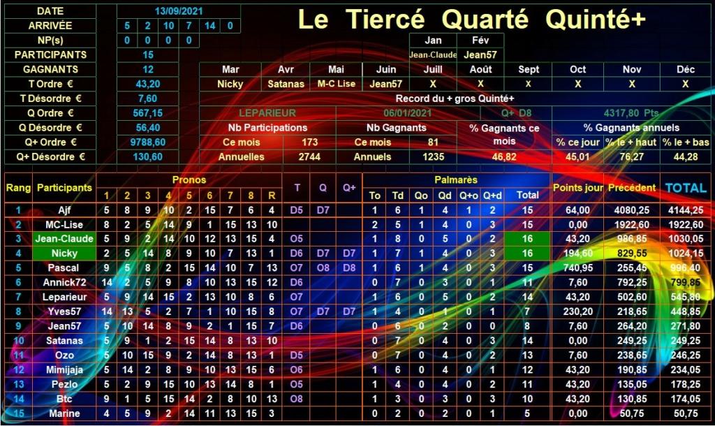 Résultats du Lundi 13/09/2021 Tqq_d937