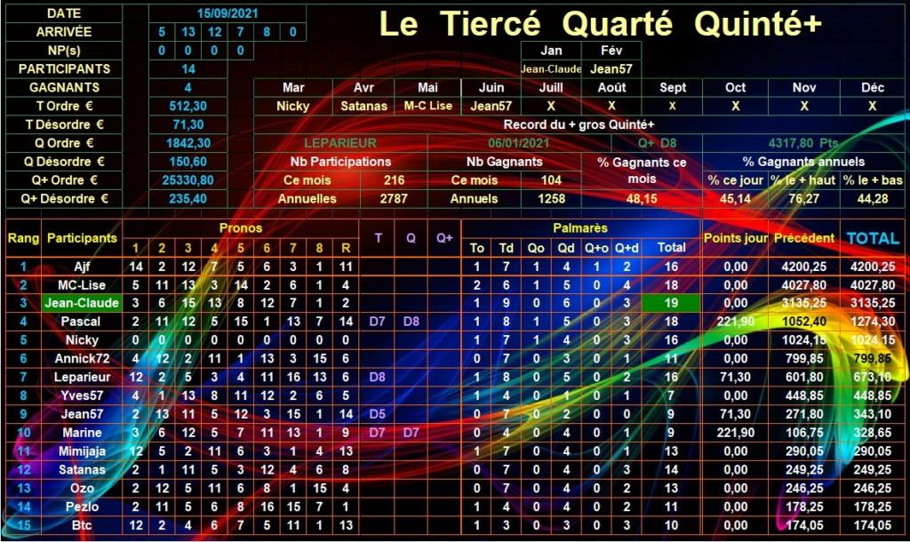 Résultats du Mercredi 15/09/2021 Tqq_d939