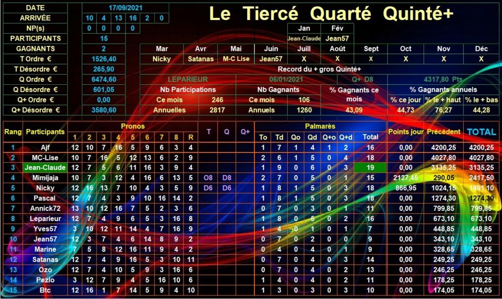 Résultats du Vendredi 17/09/2021 Tqq_d941