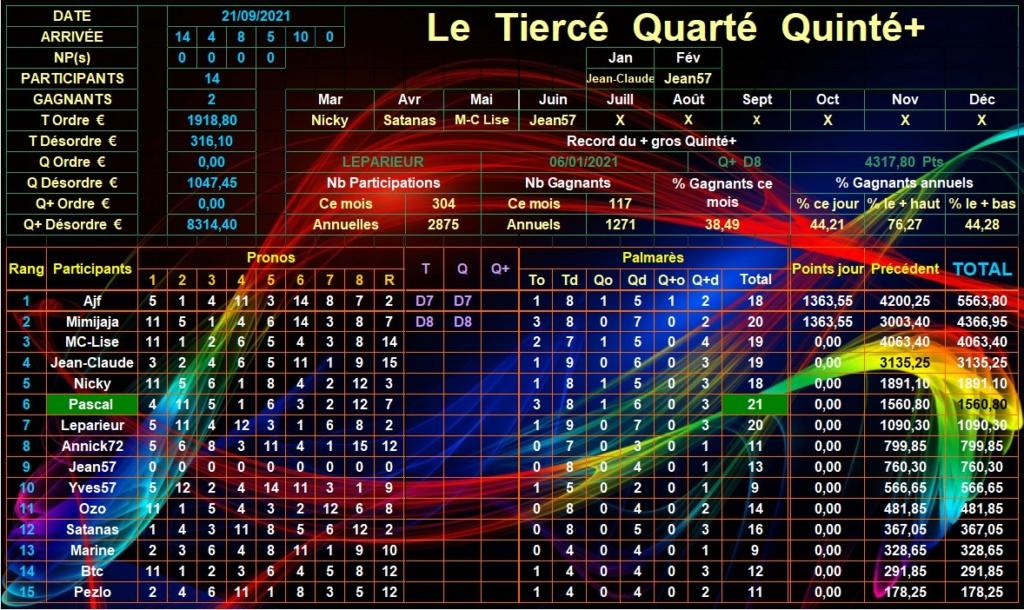 Résultats du Mardi 21/09/2021 Tqq_d945