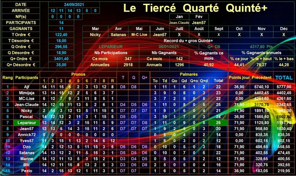 Résultats du Vendredi 24/09/2021 Tqq_d949