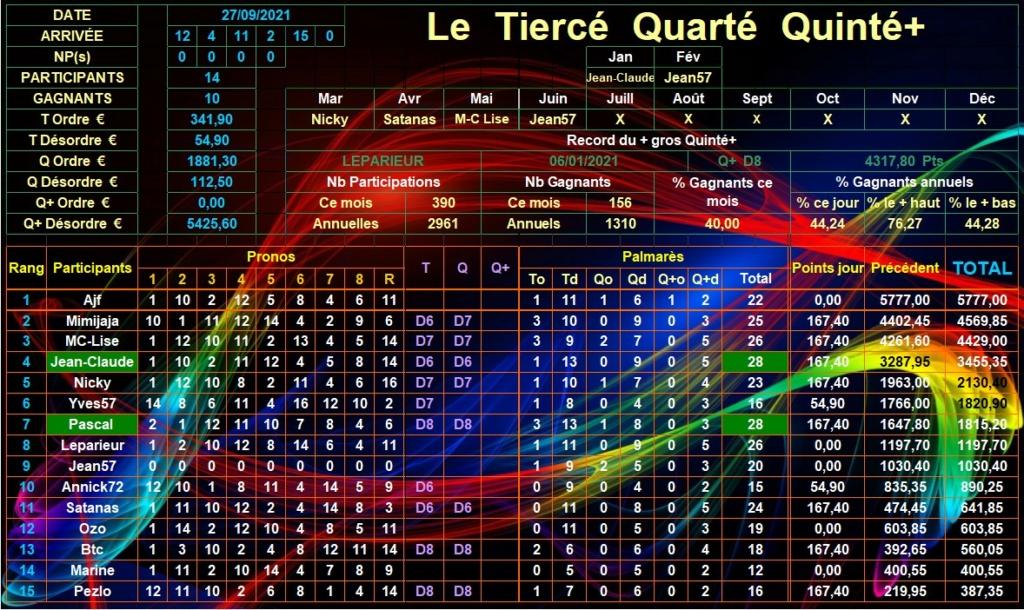 Résultats du Lundi 27/09/2021 Tqq_d952