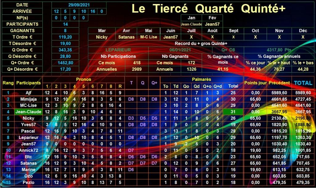 Résultats du Mercredi 29/09/2021 Tqq_d954