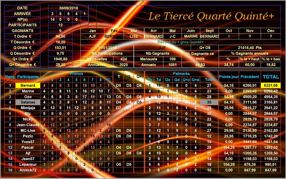 Résultats du 30/09/2018 - CLT FINAL SEPTEMBRE Tqq_du63