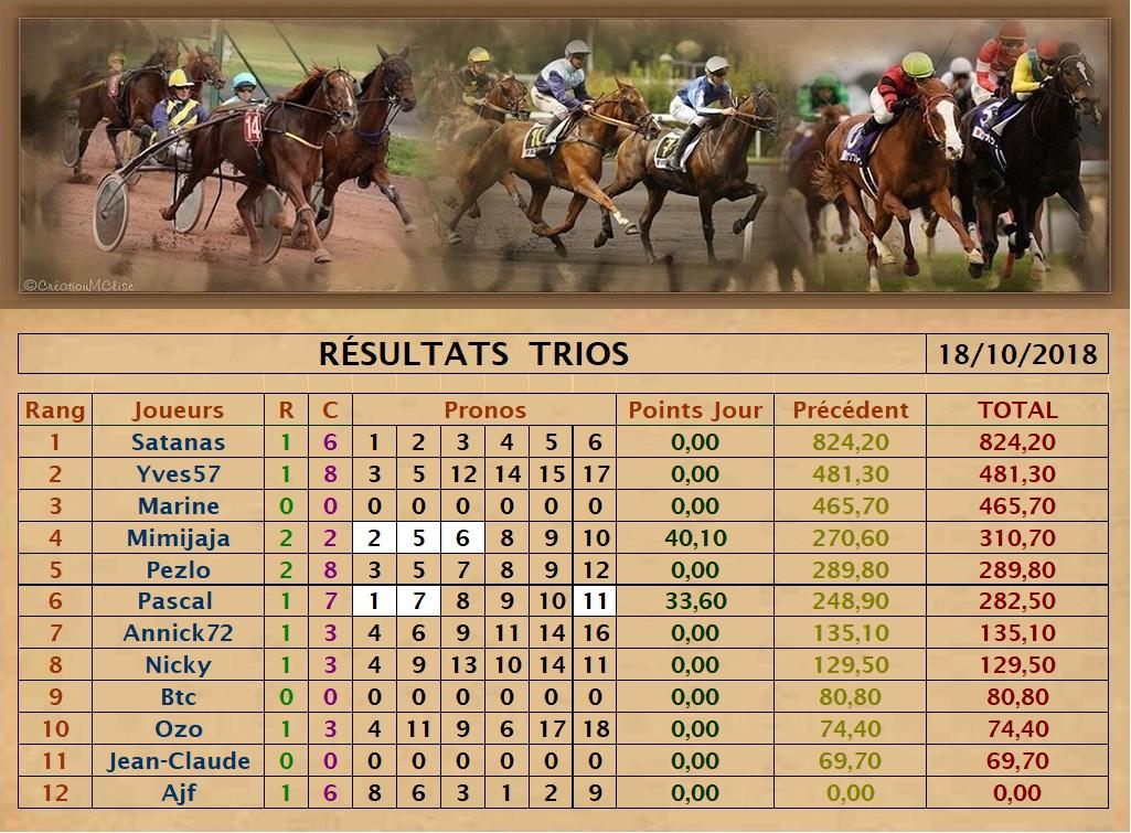 Résultats du Jeudi 18/10/2018   Trio_d13