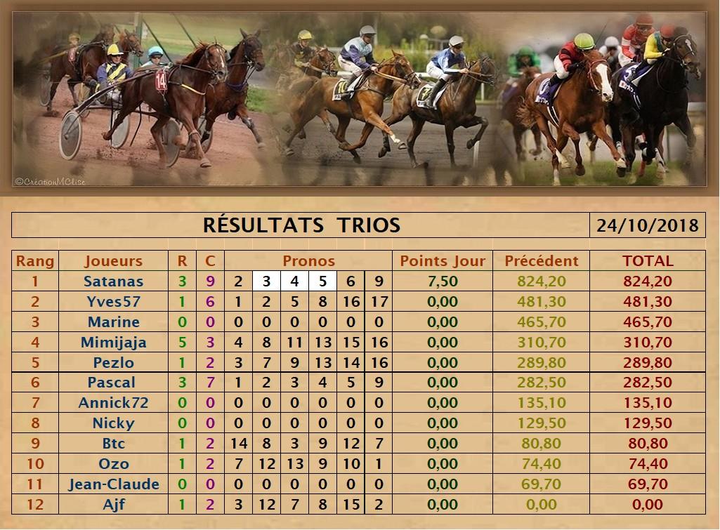 Résultats du Mercredi 24/10/2018   Trio_d20