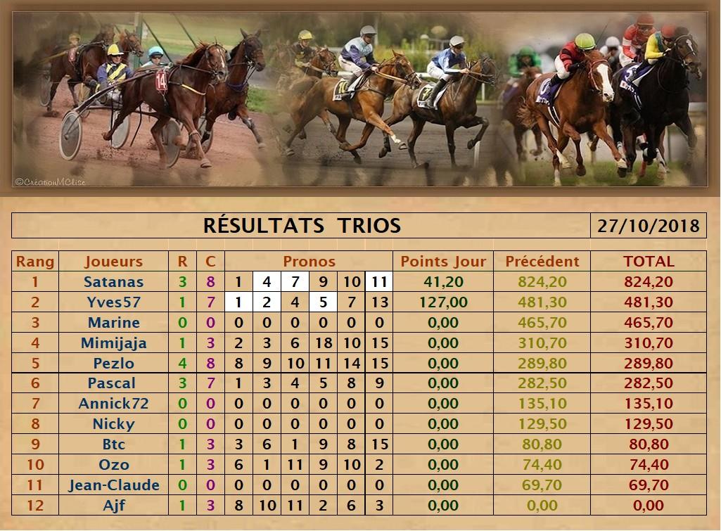 Résultats du Samedi 27/10/2018   Trio_d23