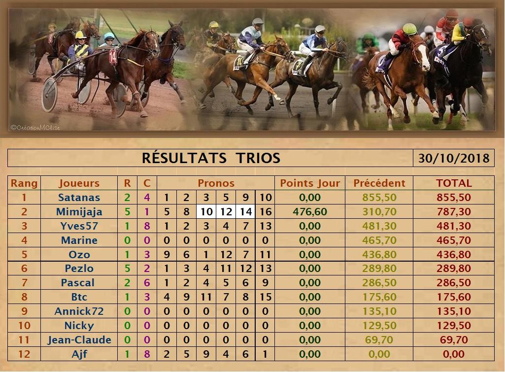 Résultats du Mardi 30/10/2018   Trio_d26