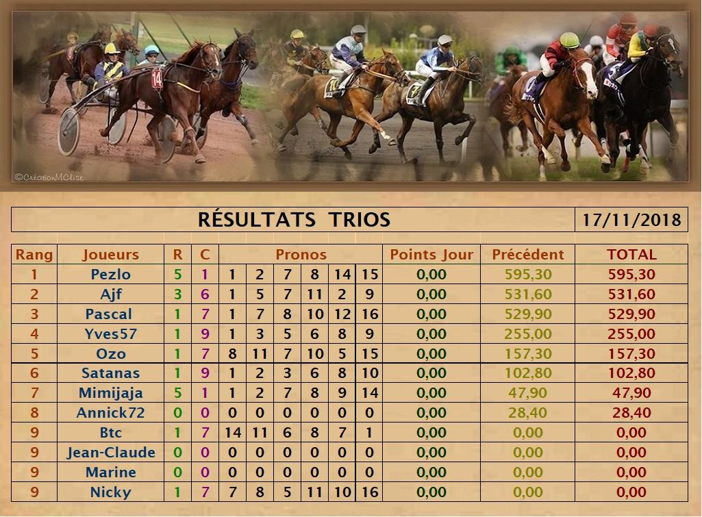 Résultats du Samedi 17/11/2018 Trio_d45