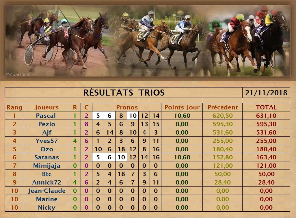 Résultats du Mercredi 21/11/2018   Trio_d49