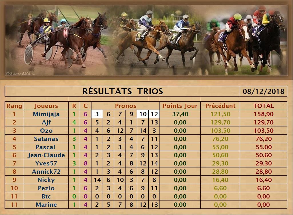 Résultats du Samedi 08/12/2018   Trio_d58