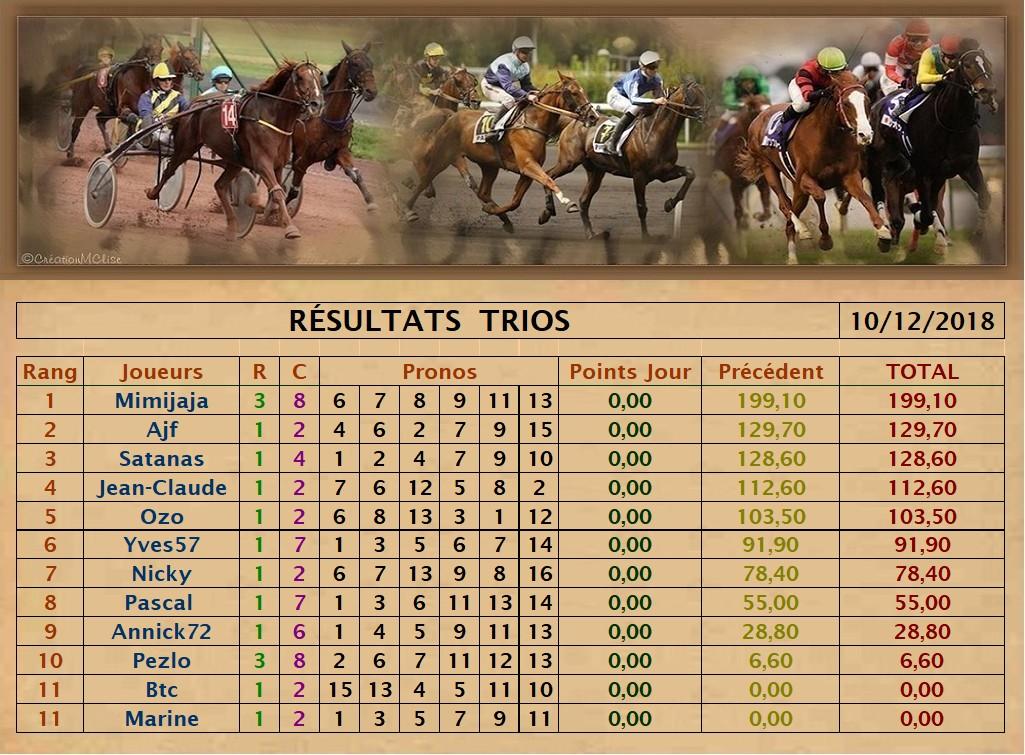 Résultats du Lundi 10/12/2018   Trio_d61