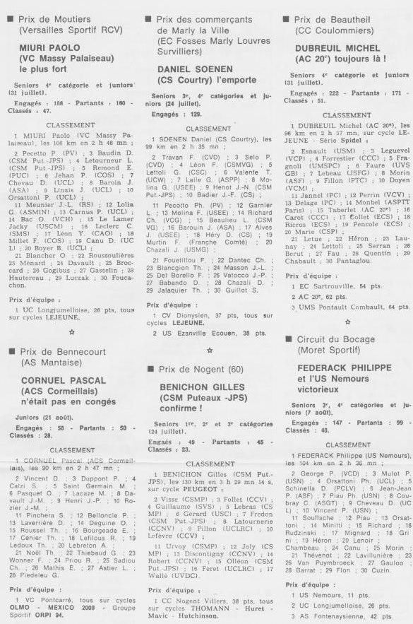 Coureurs et Clubs de septembre 1983 à .......... 00169