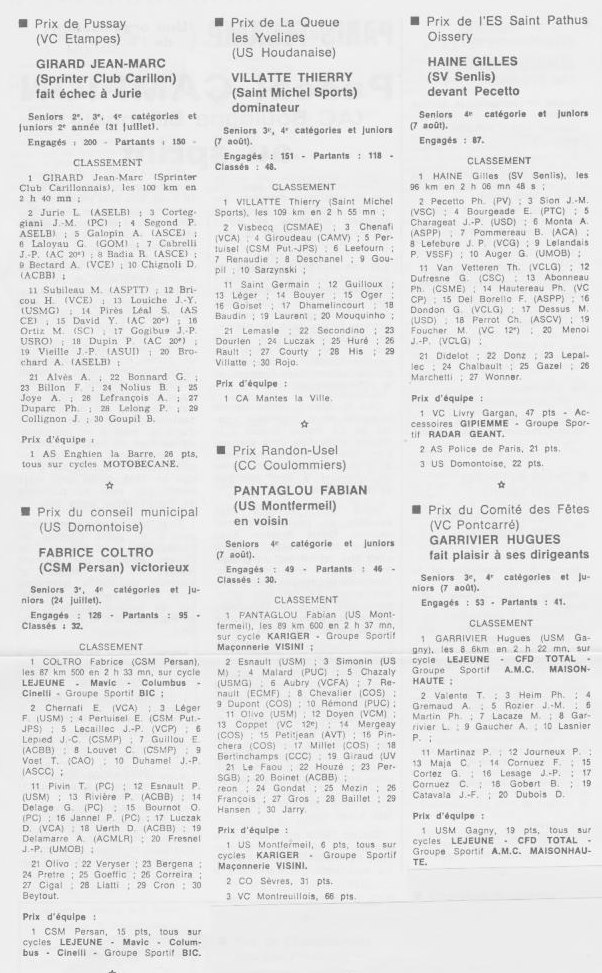 Coureurs et Clubs de septembre 1983 à .......... 00367