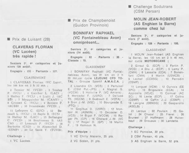 Coureurs et Clubs de septembre 1983 à .......... 00467