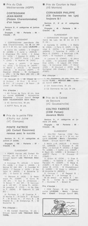 Coureurs et Clubs de septembre 1983 à .......... 00566