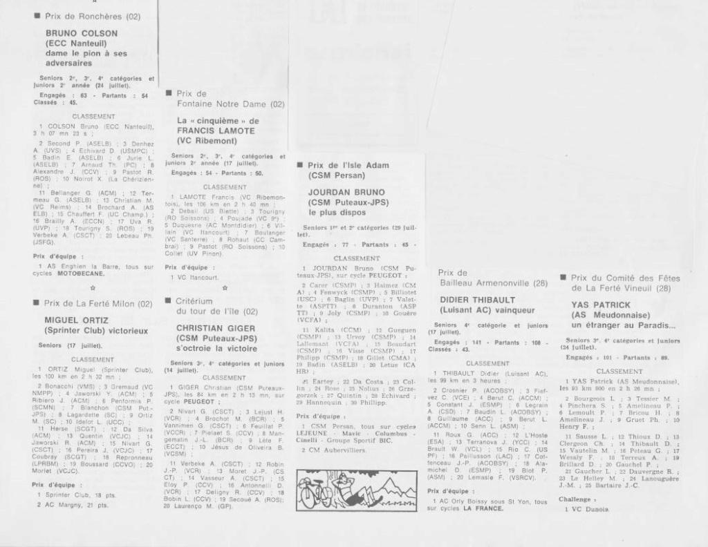 Coureurs et Clubs de septembre 1983 à .......... 00663