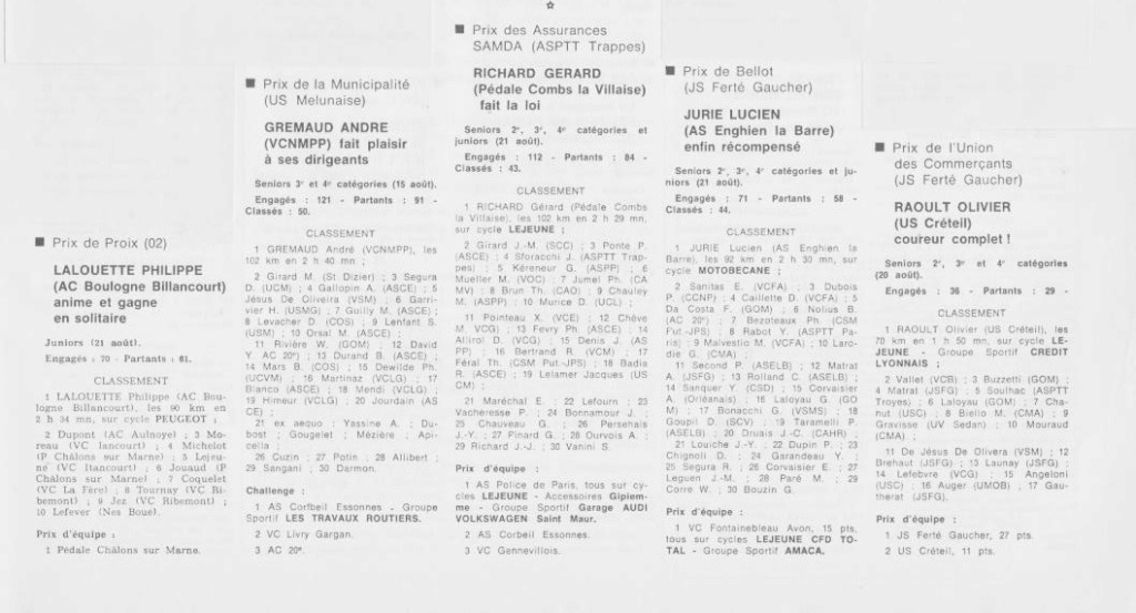 Coureurs et Clubs de septembre 1983 à .......... 00864