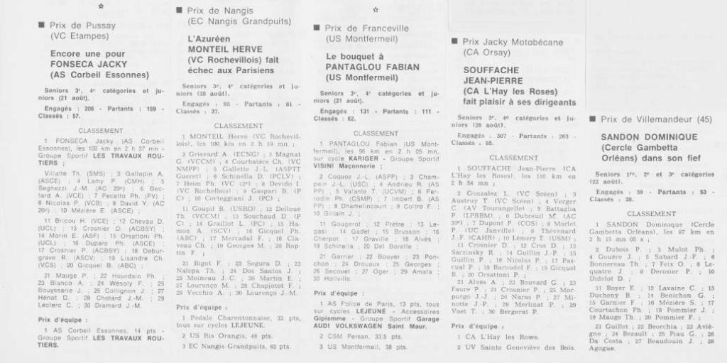 Coureurs et Clubs de septembre 1983 à .......... 01158