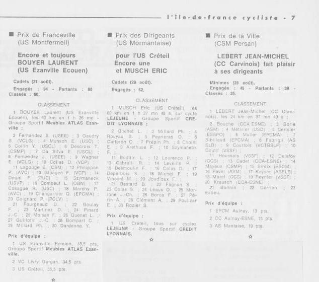 Coureurs et Clubs de septembre 1983 à .......... 01253