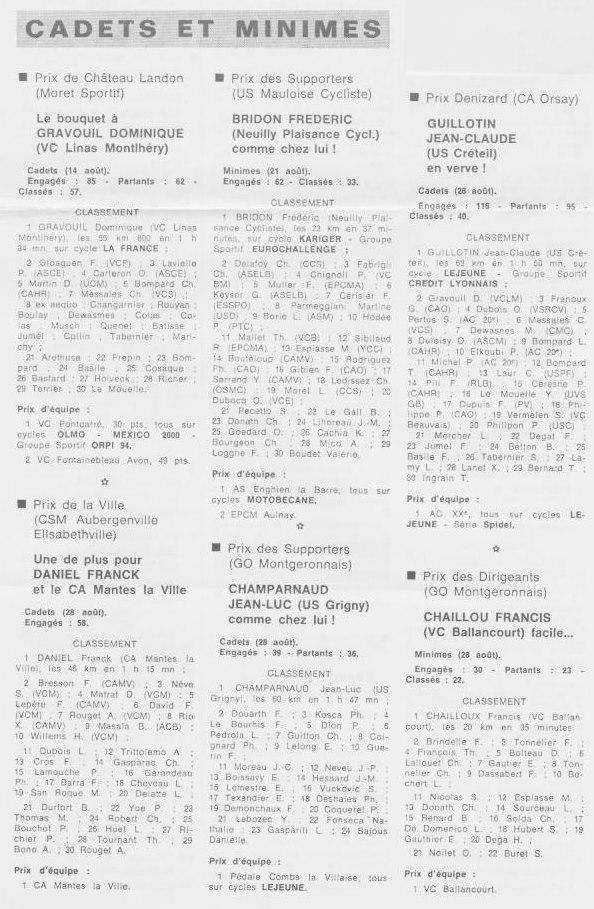 Coureurs et Clubs de septembre 1983 à .......... 01353