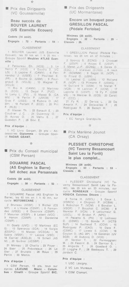 Coureurs et Clubs de septembre 1983 à .......... 01458