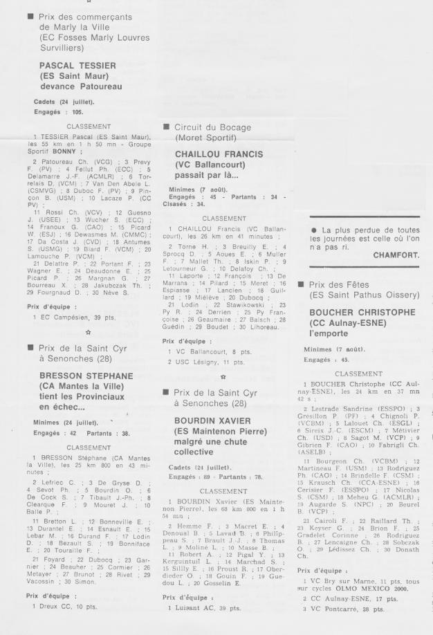 Coureurs et Clubs de septembre 1983 à .......... 01649