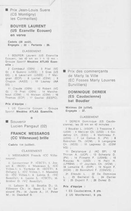 Coureurs et Clubs de septembre 1983 à .......... 01748