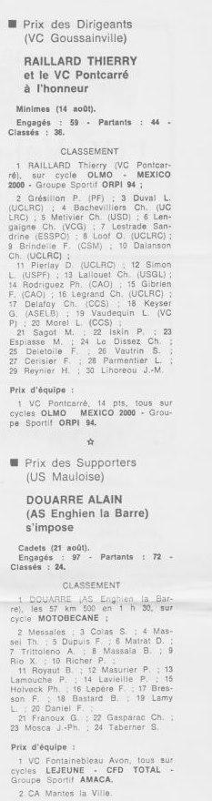 Coureurs et Clubs de septembre 1983 à .......... 01850