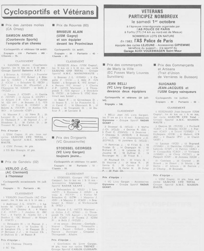 Coureurs et Clubs de septembre 1983 à .......... 01951