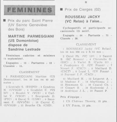 Coureurs et Clubs de septembre 1983 à .......... 02050